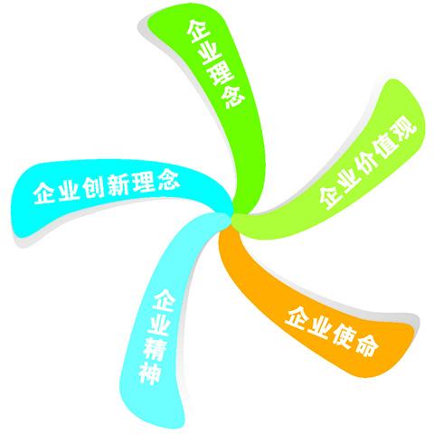 泰玛风能企业文化